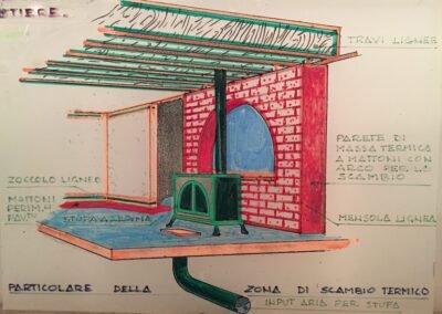 progetto casa bioclimatica